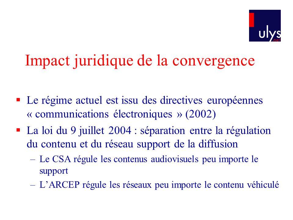 Impact juridique de la convergence