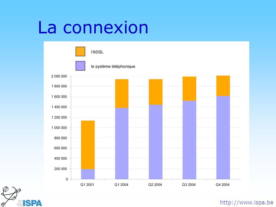 La connexion © DN http://www.ispa.be