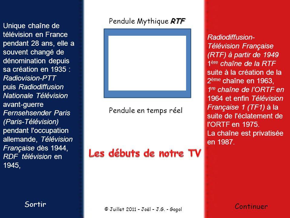 Les débuts de notre TV Pendule Mythique RTF