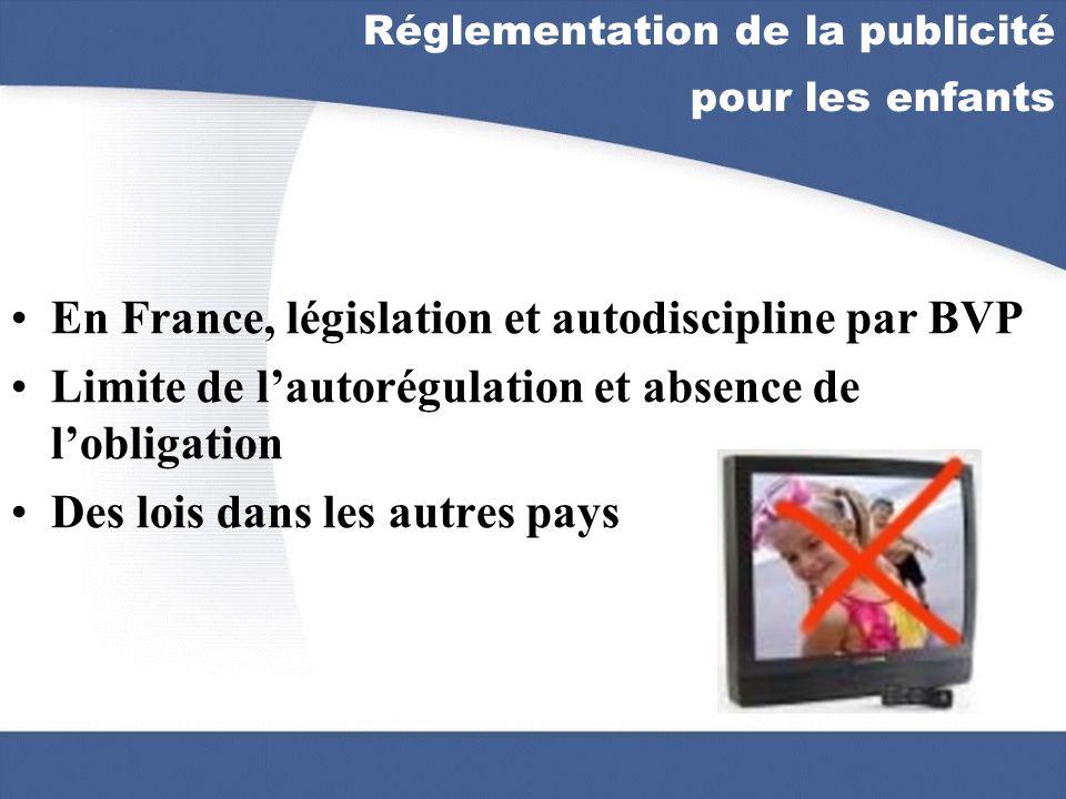 Réglementation de la publicité pour les enfants