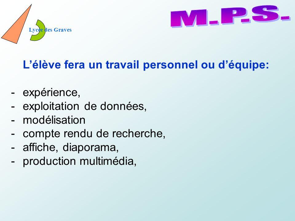 M.P.S. L'élève fera un travail personnel ou d'équipe: expérience,