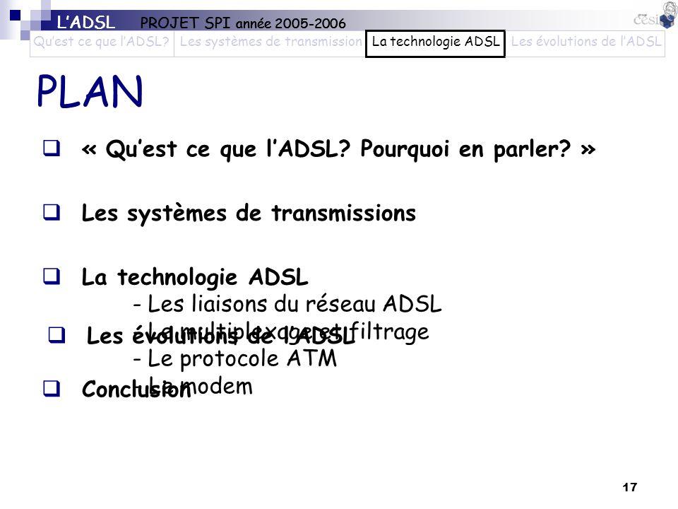 PLAN « Qu'est ce que l'ADSL Pourquoi en parler »