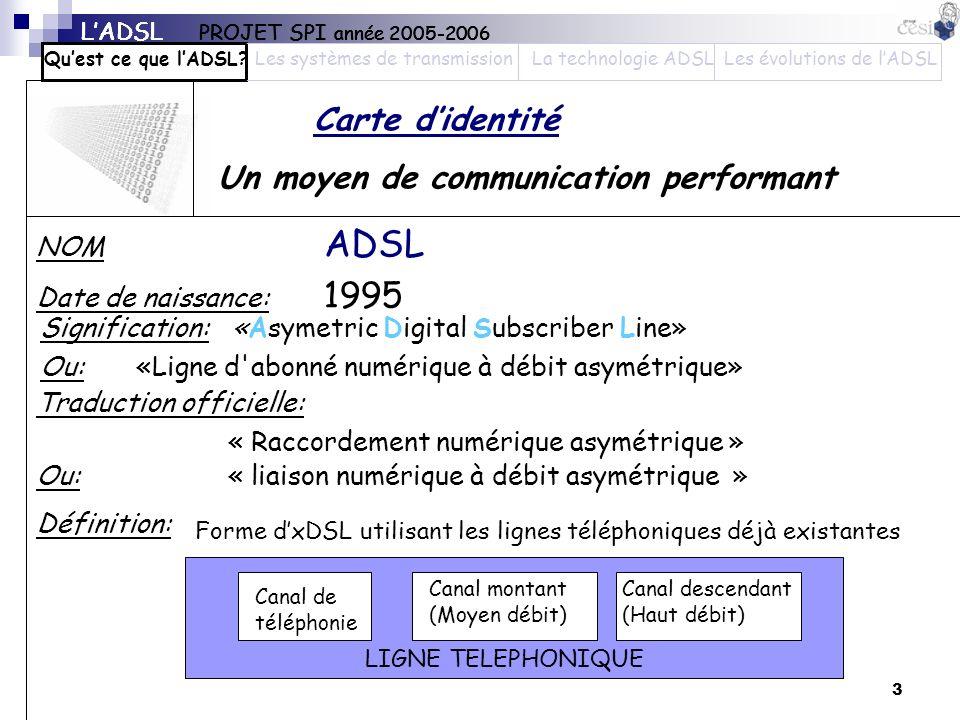 L'ADSL PROJET SPI année 2005-2006