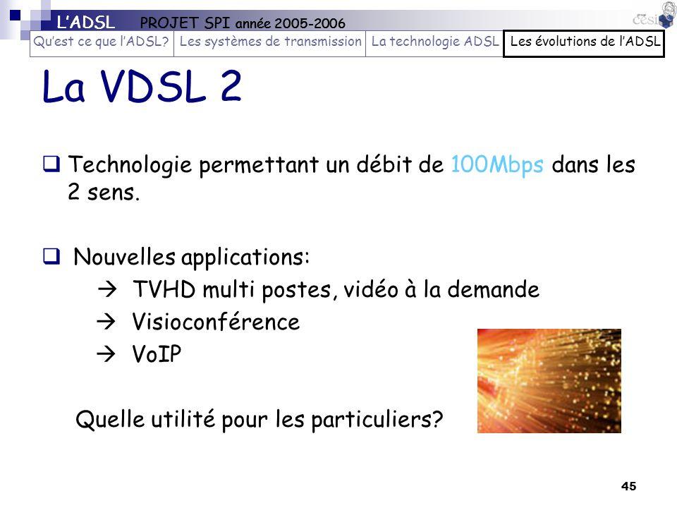 La VDSL 2 Technologie permettant un débit de 100Mbps dans les 2 sens.