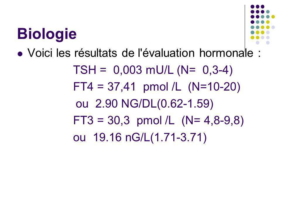 Biologie Voici les résultats de l évaluation hormonale :