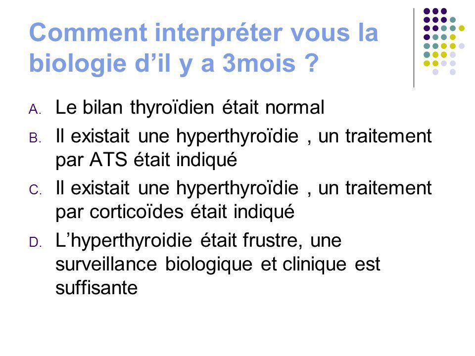 Comment interpréter vous la biologie d'il y a 3mois