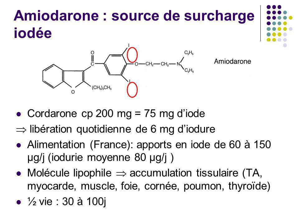 Amiodarone : source de surcharge iodée