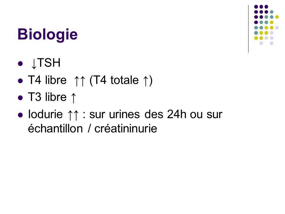 Biologie ↓TSH T4 libre ↑↑ (T4 totale ↑) T3 libre ↑