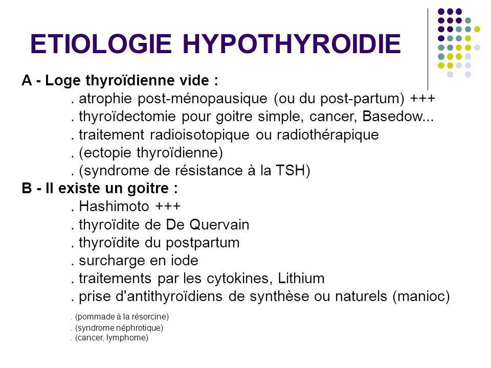 ETIOLOGIE HYPOTHYROIDIE
