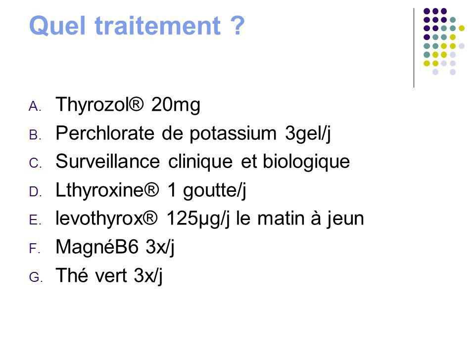 Quel traitement Thyrozol® 20mg Perchlorate de potassium 3gel/j