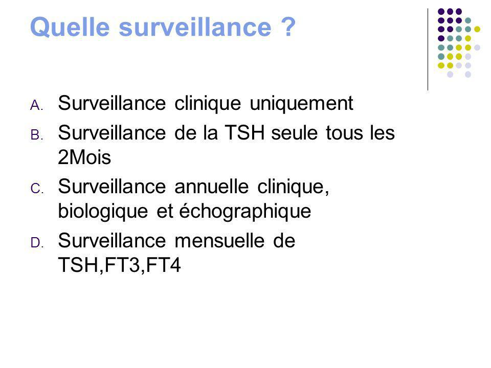 Quelle surveillance Surveillance clinique uniquement