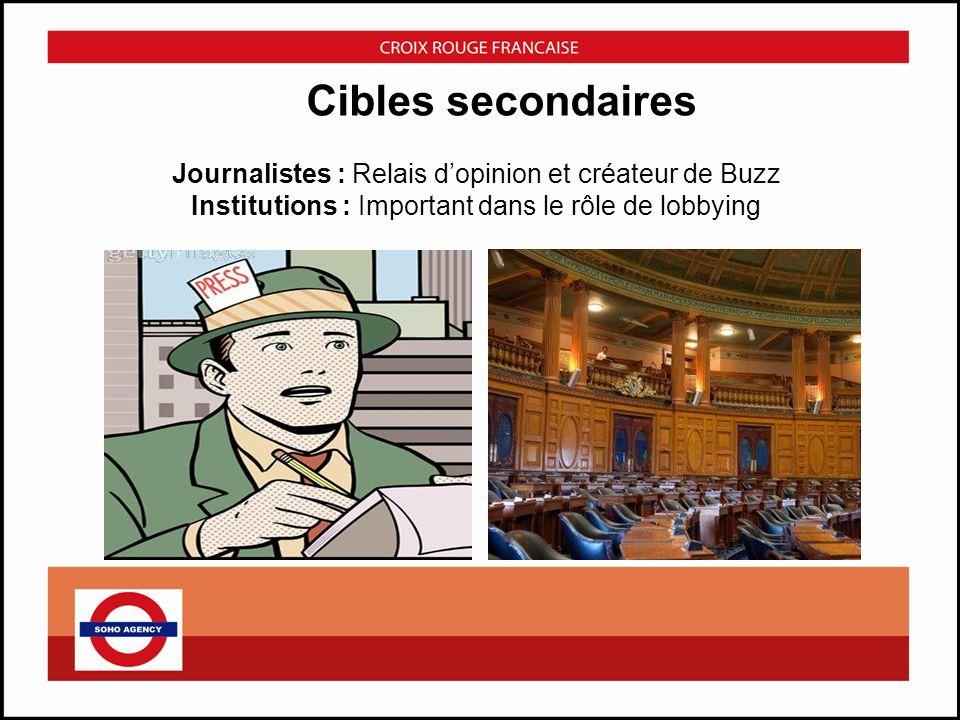 Cibles secondaires Journalistes : Relais d'opinion et créateur de Buzz