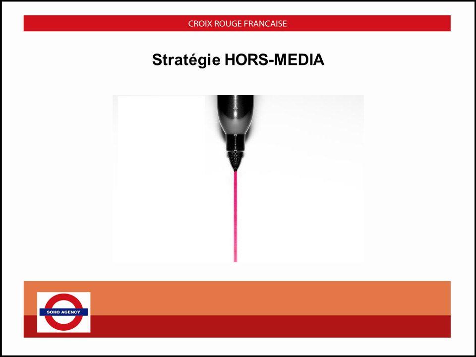 Stratégie HORS-MEDIA