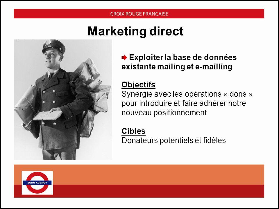 Marketing direct Exploiter la base de données existante mailing et e-mailling. Objectifs.