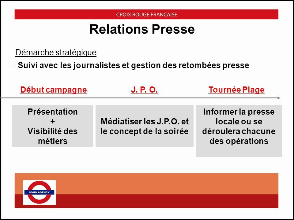 Relations Presse Démarche stratégique
