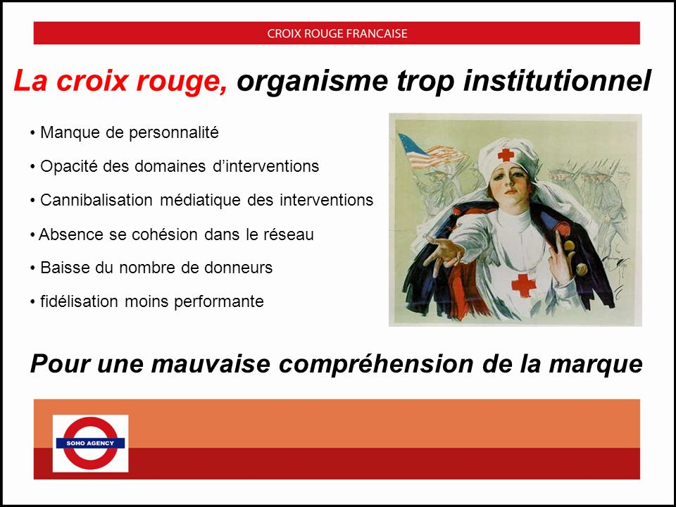 La croix rouge, organisme trop institutionnel