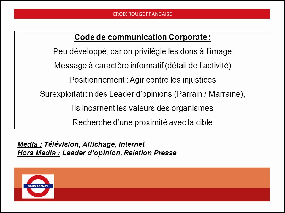 Code de communication Corporate :