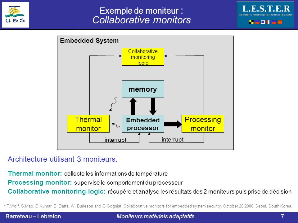 Exemple de moniteur : Collaborative monitors