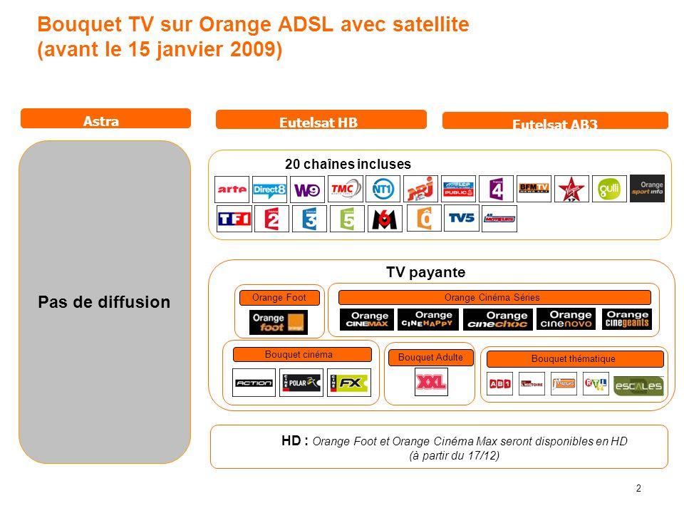 Bouquet TV sur Orange ADSL avec satellite (avant le 15 janvier 2009)