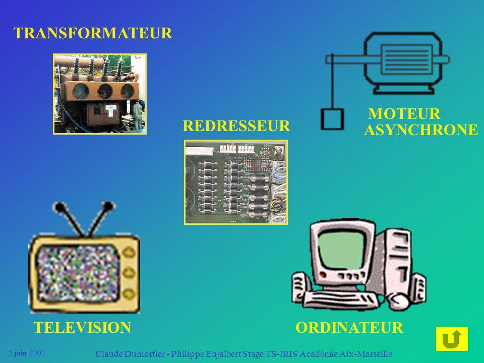 MOTEUR ASYNCHRONE TRANSFORMATEUR REDRESSEUR TELEVISION ORDINATEUR