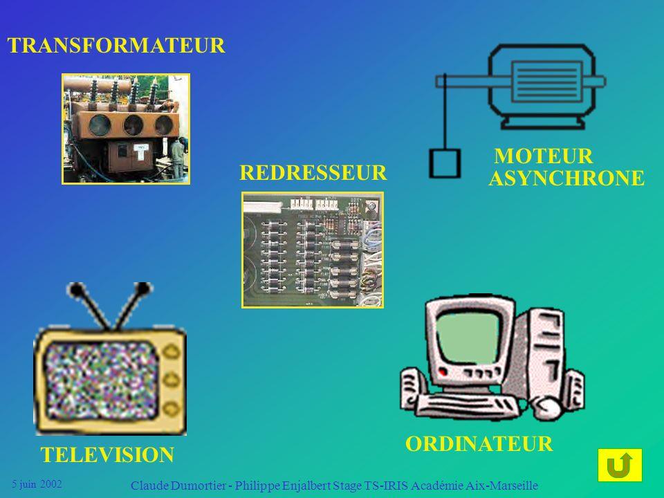 TRANSFORMATEUR MOTEUR REDRESSEUR ASYNCHRONE ORDINATEUR TELEVISION