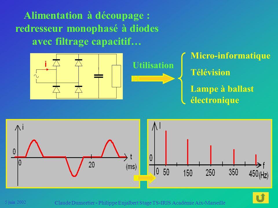Alimentation à découpage : redresseur monophasé à diodes avec filtrage capacitif…