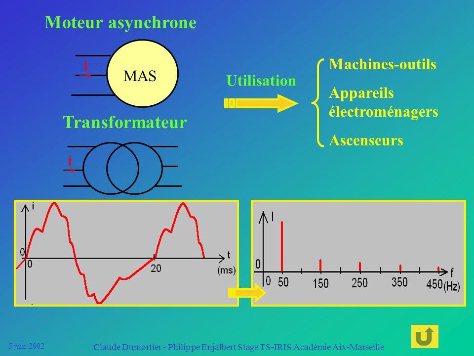Moteur asynchrone Transformateur Machines-outils