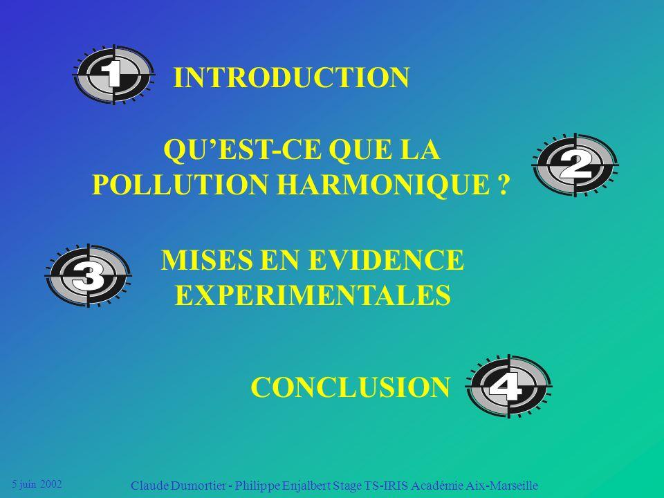 QU'EST-CE QUE LA POLLUTION HARMONIQUE