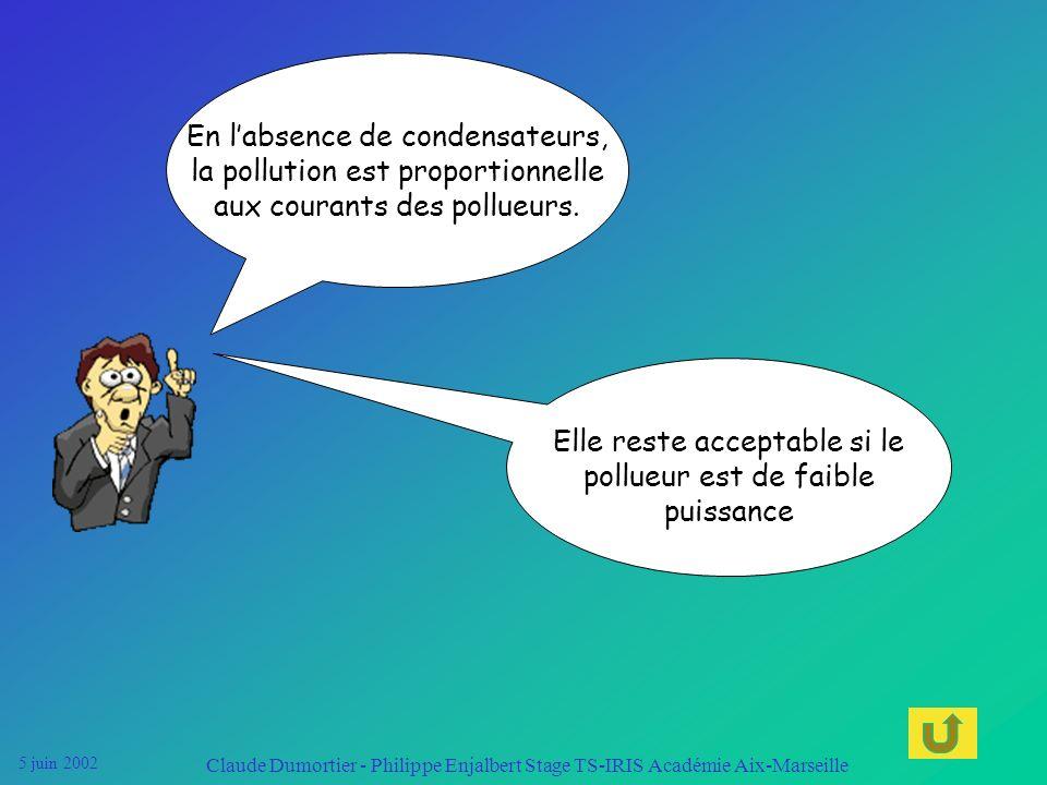 Elle reste acceptable si le pollueur est de faible puissance