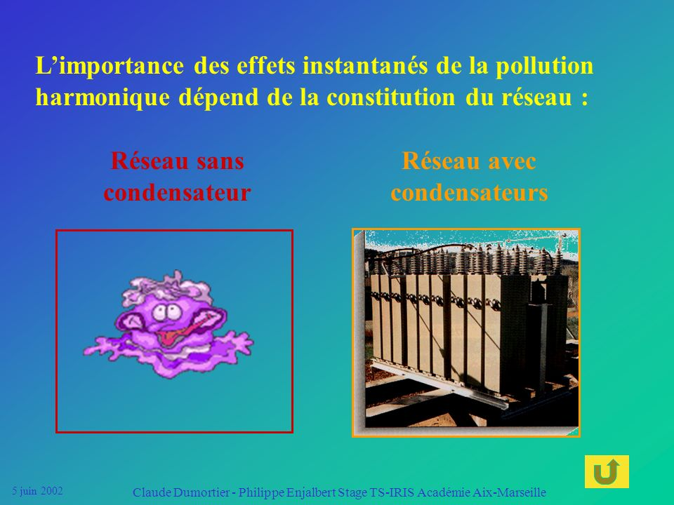 Réseau sans condensateur Réseau avec condensateurs