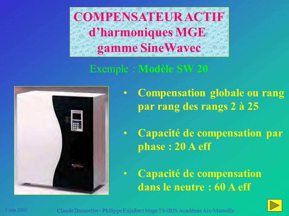 COMPENSATEUR ACTIF d'harmoniques MGE gamme SineWavec