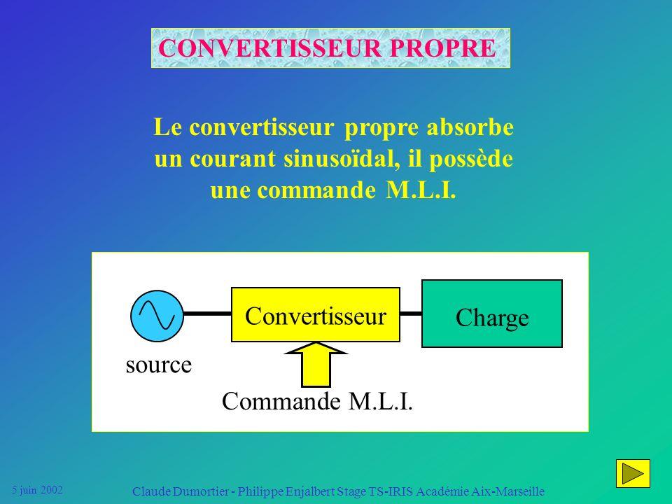CONVERTISSEUR PROPRE Le convertisseur propre absorbe un courant sinusoïdal, il possède une commande M.L.I.