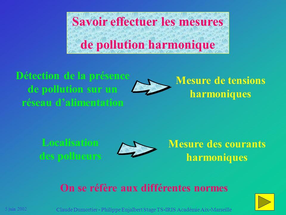 Savoir effectuer les mesures de pollution harmonique