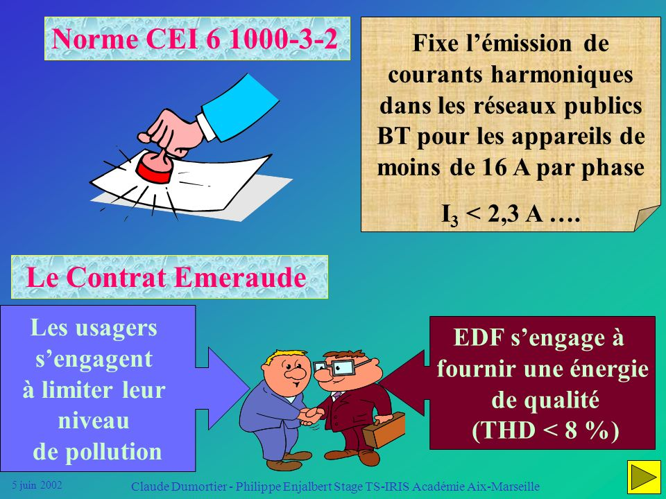 Norme CEI 6 1000-3-2 Le Contrat Emeraude