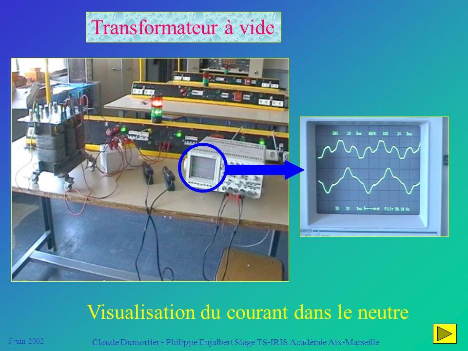 Visualisation du courant dans le neutre