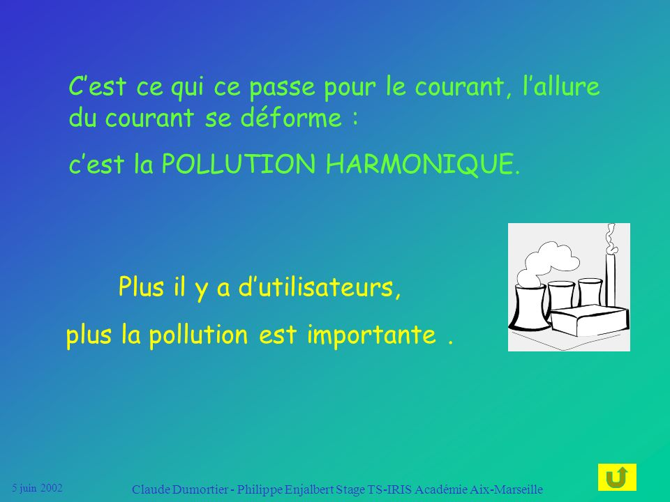 c'est la POLLUTION HARMONIQUE.