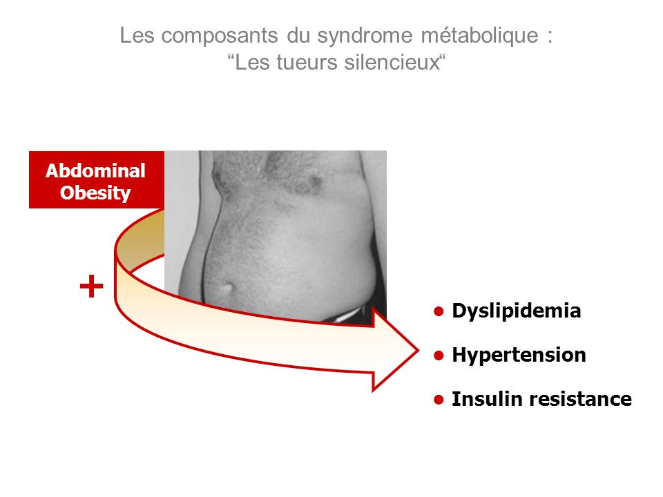 Les composants du syndrome métabolique : Les tueurs silencieux