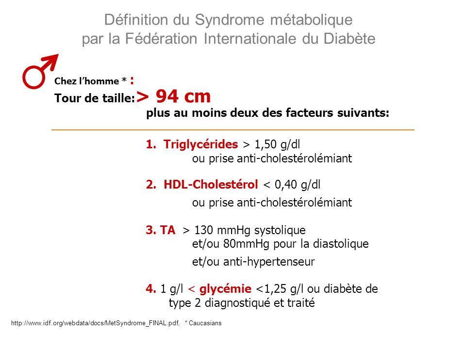Définition du Syndrome métabolique par la Fédération Internationale du Diabète
