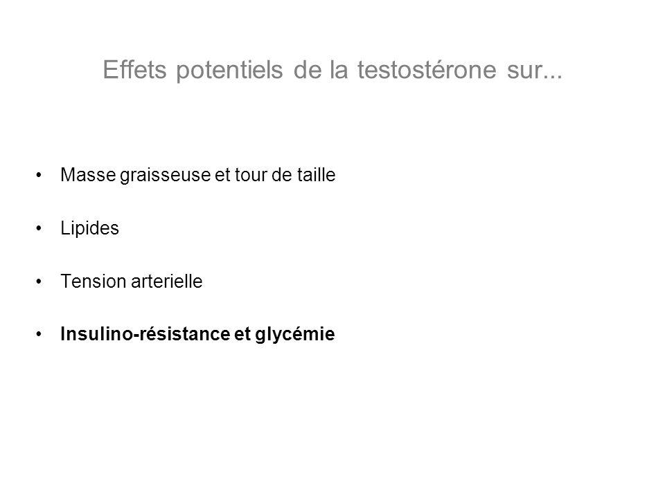 Effets potentiels de la testostérone sur...