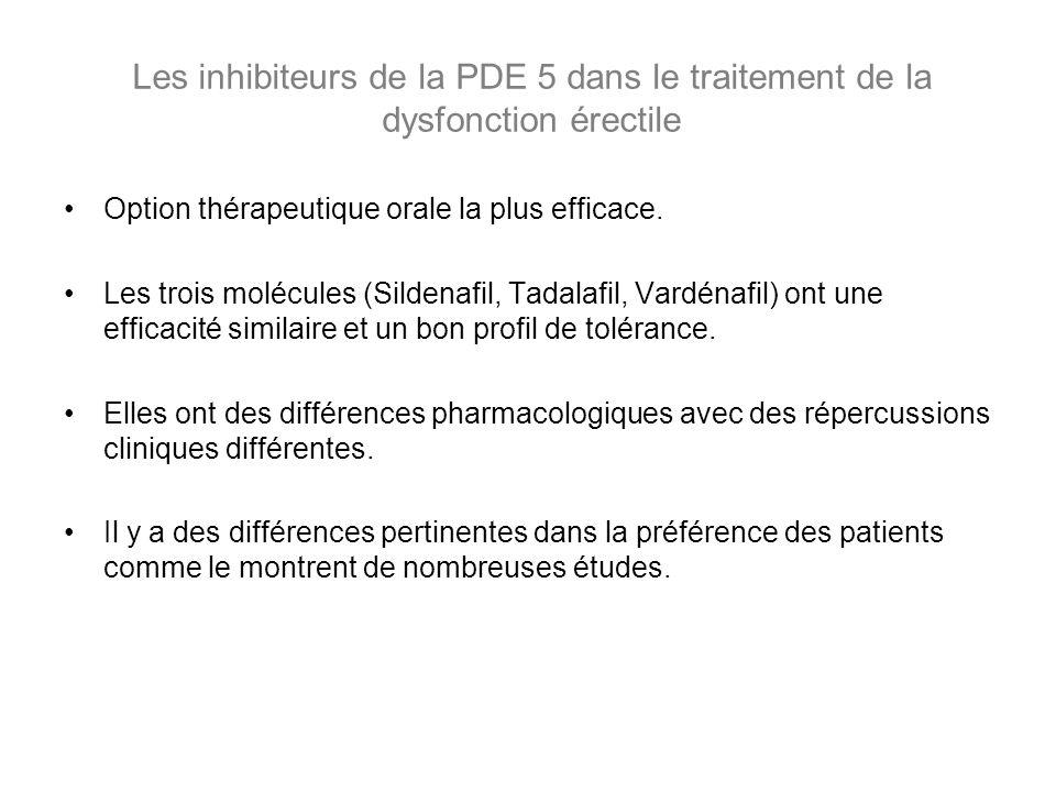 Les inhibiteurs de la PDE 5 dans le traitement de la dysfonction érectile