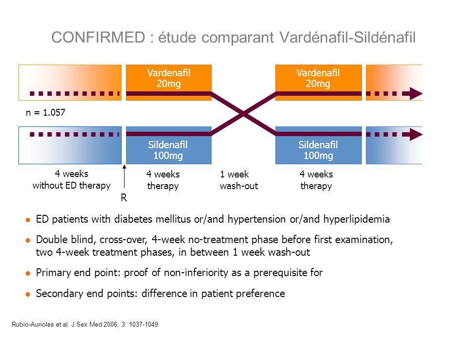 CONFIRMED : étude comparant Vardénafil-Sildénafil