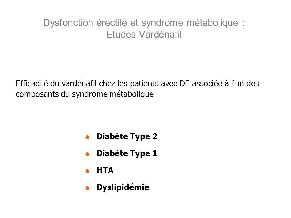Dysfonction érectile et syndrome métabolique : Etudes Vardénafil