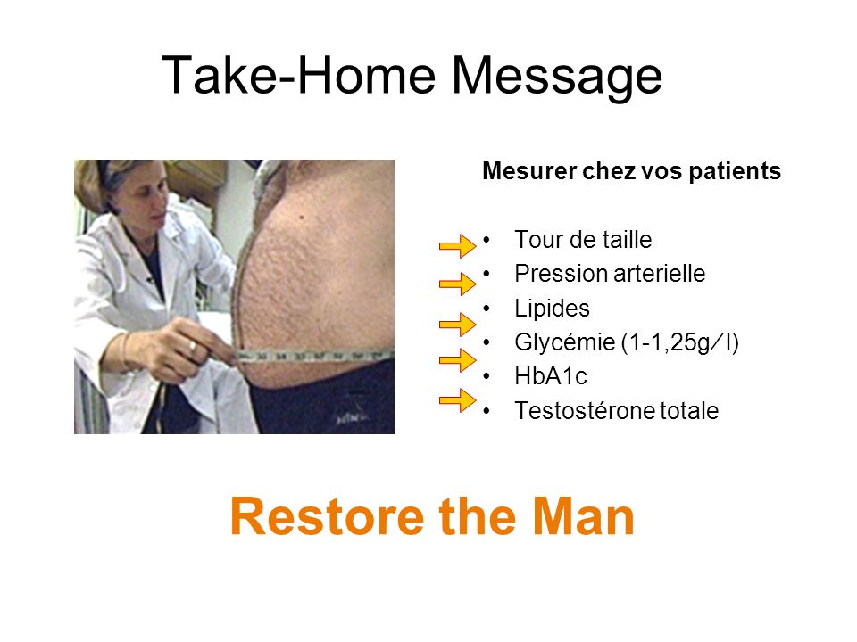 Take-Home Message Restore the Man Mesurer chez vos patients