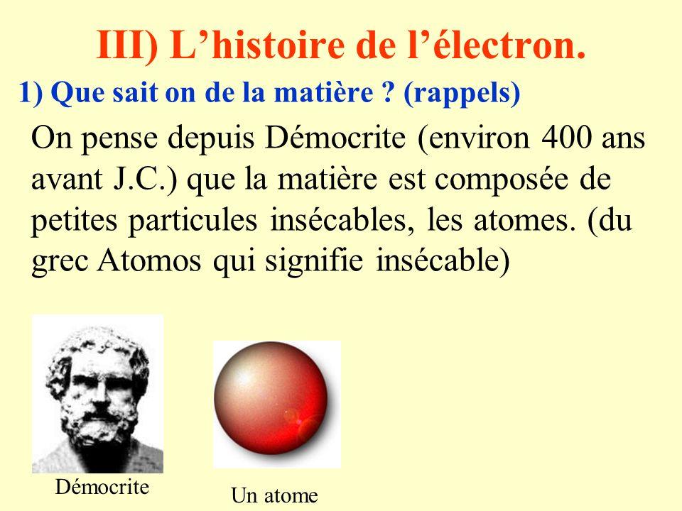 III) L'histoire de l'électron.