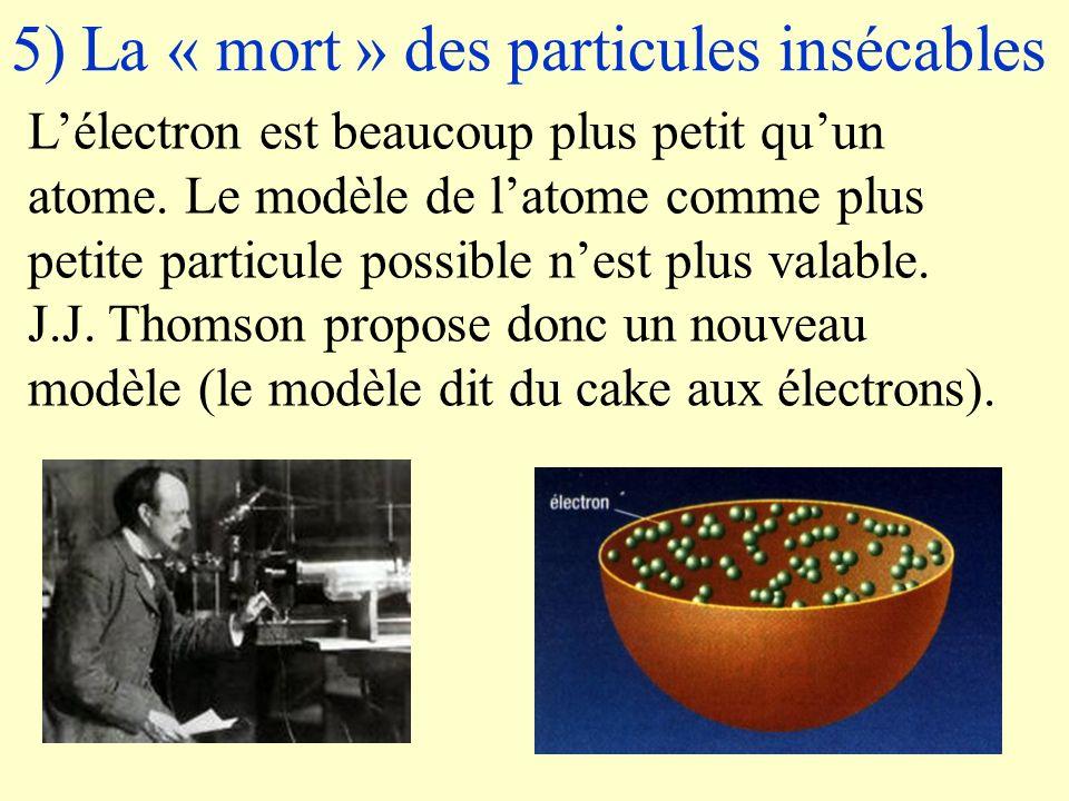 5) La « mort » des particules insécables
