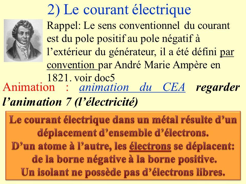 2) Le courant électrique