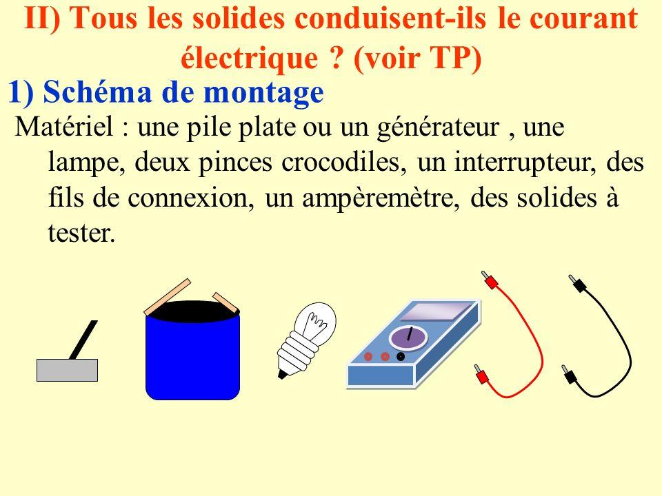 II) Tous les solides conduisent-ils le courant électrique (voir TP)