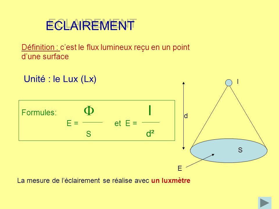 ECLAIREMENT Unité : le Lux (Lx)