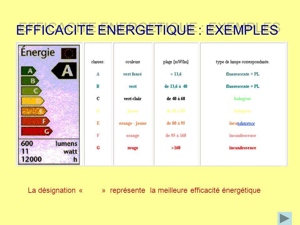 La désignation « » représente la meilleure efficacité énergétique