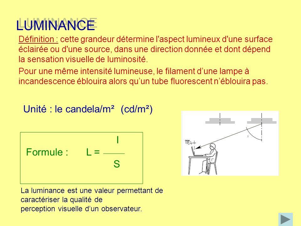LUMINANCE Unité : le candela/m² (cd/m²) I Formule : L = S